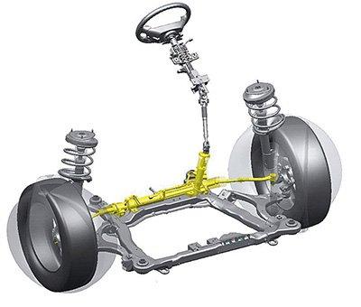 Ремонт и замена рулевого
